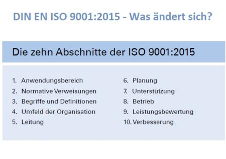 Qualitätsmanagement Berlin bei Grit Rodewald Seminare
